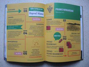 Detailed Guide to Vineyard Registration and Wine Production Procedures